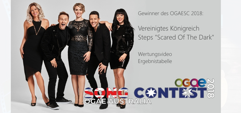 OGAE Song Contest 2018